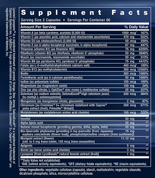 Two Per Day Supplement Facts