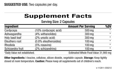 Pure Essence Labs Adrenal Essence Supplement Facts